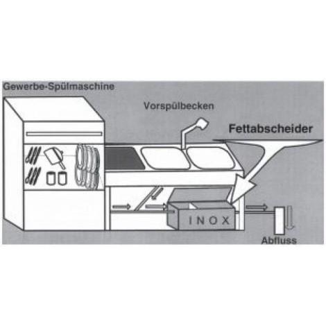 Fettabscheider WNGN-2