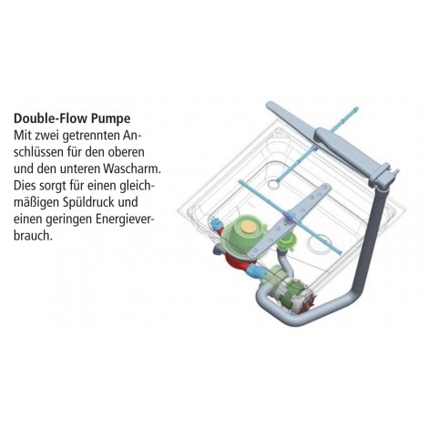 GastroStore - Gastro Geschirrspülmaschine - Aqua 61X APE - 400V