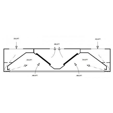 Induktions-Deckenhaube Typ A 3200 x 1800