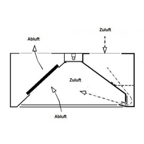 Induktions-Wandhaube Typ A 2400 x 1300