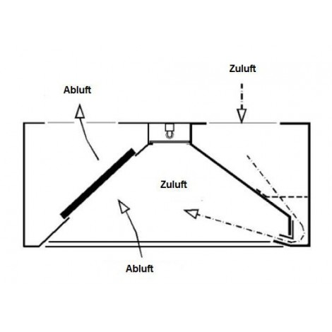 Induktions-Wandhaube Typ A 2800 x 1300